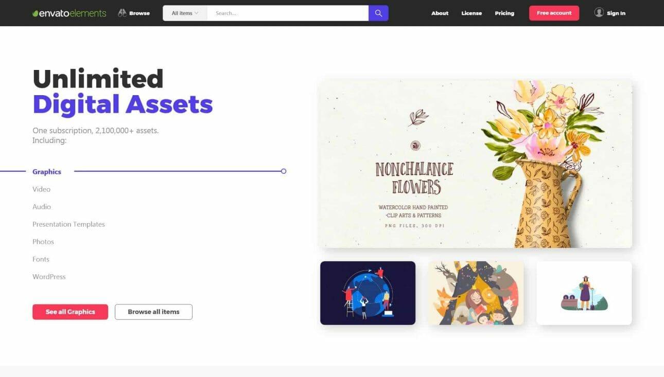 Envato - Get Started 首頁所列之旗下滿足不同需求的網站